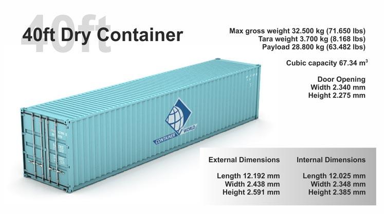 контейнера 40 футов б у продажа